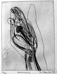Stanley William Hayter, Cheiromancy (Black/Moorhead 89). Original engraving, 1935.